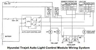 category hyundai wiring diagram circuit and wiring diagram download