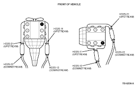 p1151 ford explorer tsb 01 9 7 ho2s service tips