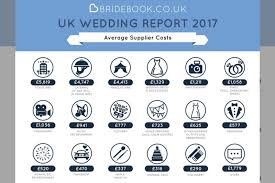 wedding flowers average cost results are in from the bridebook co uk wedding report 2017