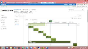 advanced sharepoint tools to enhance project management pdf
