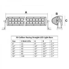 12 Light Bar 50 Caliber Racing 12 Inch Led Light Bar Double Row