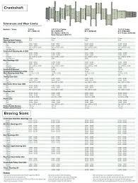 porsche 911 specs how to rebuild and modify your porsche 911 engine pelicanparts com