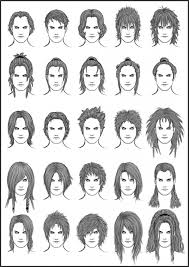 mens haircuts chart mens hairstyle chart 50 male hairstyles reved orangenuke onmens