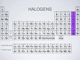 Halogen On Periodic Table Periodic Table Basics