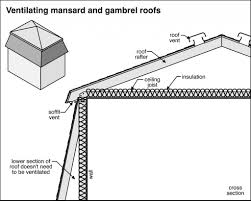 insulating mansard and gambrel roofs dengarden