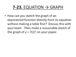 in chapter 2 you looked at multiple representations such as a