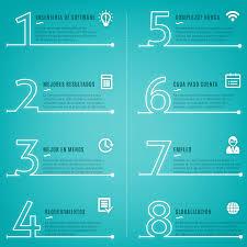 que es layout ingenieria infografía sobre los beneficios de la ingeniería de software