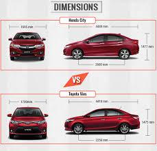 length of a honda civic honda city vs honda civic car insurance info