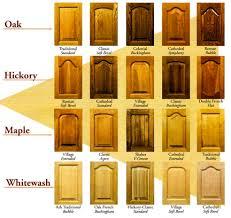 Kitchen Cabinet Stain Posts Kitchen Cabinet Stain Color Chart Kitchen Cabinet Stains