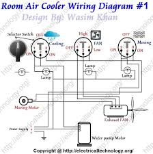 wiring a room diagram wiring a room diagram images danfoss room