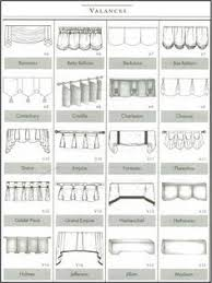 Drapery Valance What Type Of Drapery Pleat Design Drapery Pinterest
