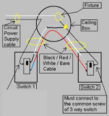 red wire in light switch box modern how to wire a switch box gallery electrical chart ideas