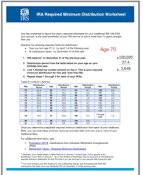 inherited ira rmd table 2016 the mystery of the required minimum distribution rmd