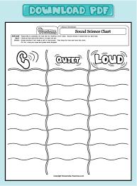 sound science worksheets worksheets