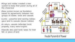 middle ages unit overview textbook chapter 9 and 10 chapter 9