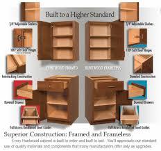 framed vs frameless cabinets distinctive