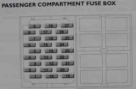 mgf fuse box diagram diagram wiring diagrams for diy car repairs