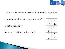 writing linear equations from a table write linear equations from tables or graphs ppt download
