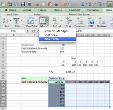 Table To Equation Kellogg Mba Class Of 2011 Excel Data Tables To The Rescue
