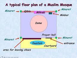 floor plan of mosque a muslim mosque ppt video online download