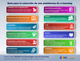 guía para elegir una plataforma de e learning net learning blog