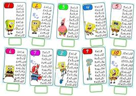 multiplication table 1 10 printable 3 funnycrafts