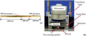 understanding the effects of adhesive layer on the