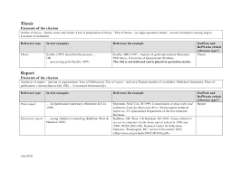 narrative essay topic suggestions exploratory essay autism