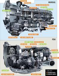 porsche boxster automatic transmission porsche 997 pdk vs manual rennlist