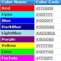 color codes wordpress colour codes html hexadecimal hex links and generator
