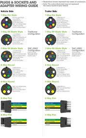 trailer brake light wiring tags 7 pin diagram beautiful 4 flat