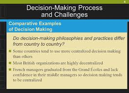 middle management examples management decision and control ppt video online download