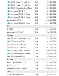 mercedes price malaysia best car website malaysia