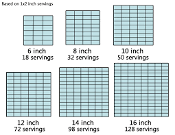 74 best serving charts and tips images on pinterest charts
