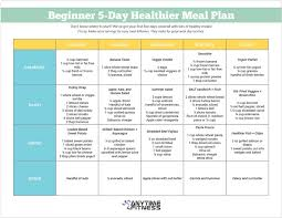 beginner 5 day healthier meal plan a perfect guide for starting