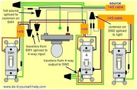 splicing electrical wires junction box wiring diagram at box