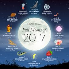Full Moon Meme - learn about each month s full moon wolf moon moon and wolf