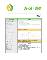 bonus dash diet shopping checklist thedashdiet net foods for