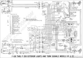 1969 ford f100 wiring diagram kwikpik me