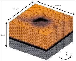 m3e geomechanical modelling of anthropogenic land subsidence