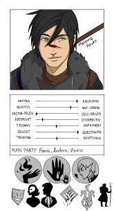 Dragon Age Meme - dragon age meet my hawke meme by shadowcutie1 on deviantart
