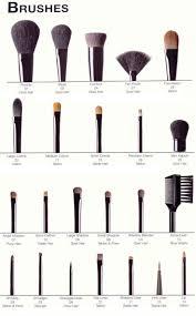 best 25 brush make up ideas on pinterest makeup 101 make up