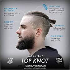 top knot mens hairstyles the 25 best top knot men ideas on pinterest top knot man bun