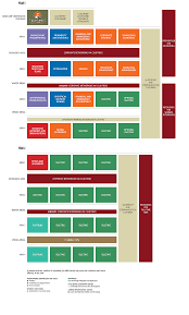 Cmu Campus Map Mba Curriculum Tepper Of Business