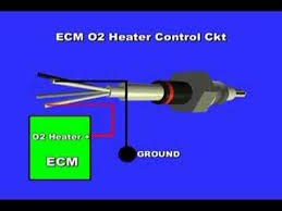 o2 or oxygen sensor heater