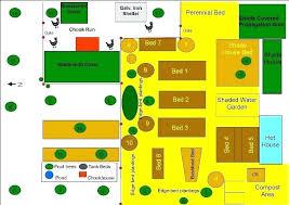 Garden Layout Planner Vegetable Garden Layout Planner Software Astounding Garden Layout