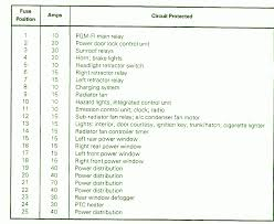 wiring diagram for 1996 honda accord lx wirdig pertaining to