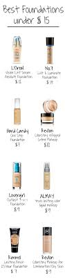 best foundations according to makeupalley