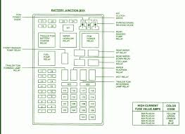 2002 ford f 750 wire harness wiring diagrams