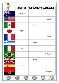 countries nationalities and languages worksheet free esl